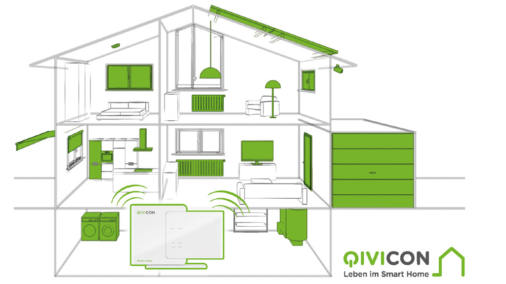 QIVICONKey Visual Haus