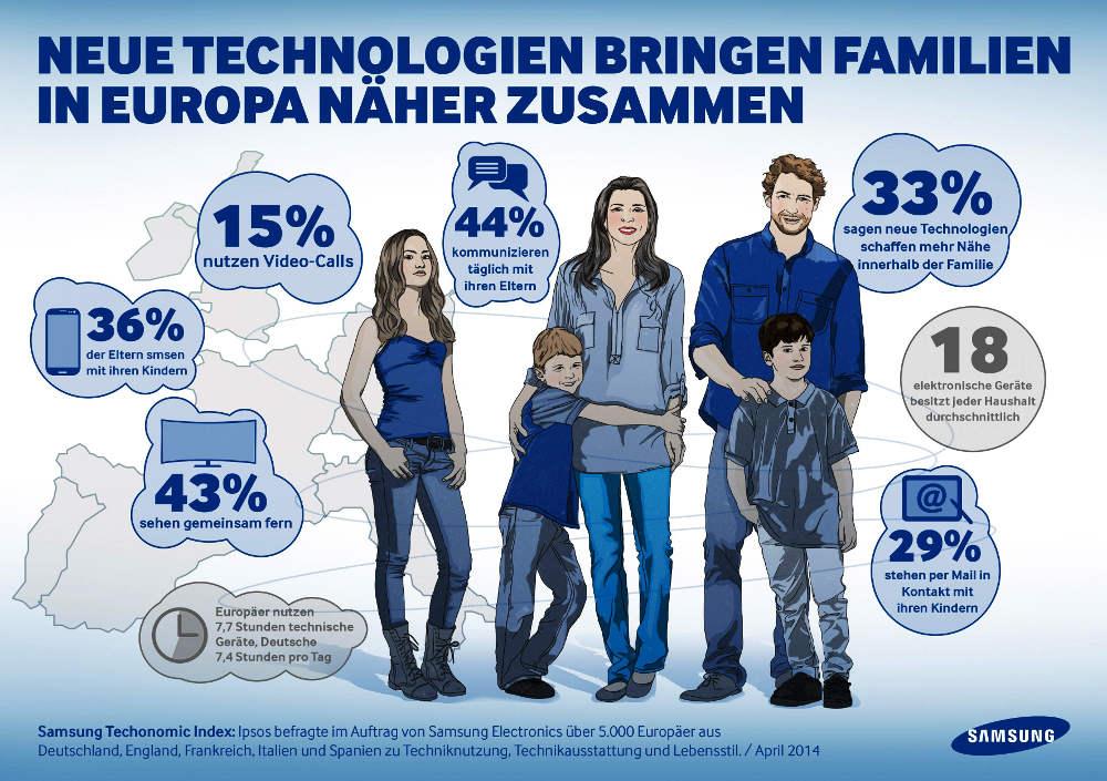 Samsung Techonomic Index 2014
