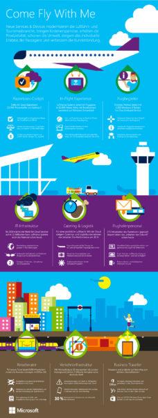 Ferienfluggesellschaft hebt mit Office 365 ab