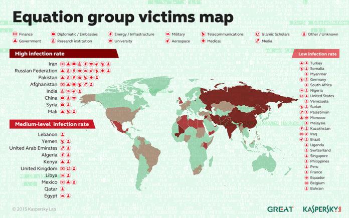Equation Group: die Mutter der Cyber-Spionage