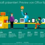 Microsoft: Preview von Office für Mac