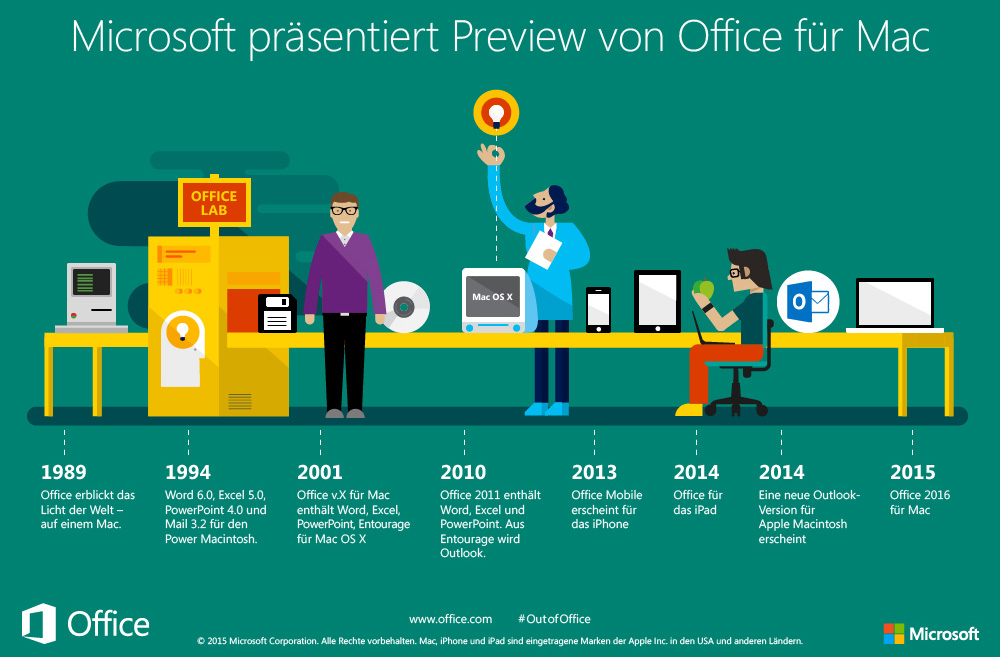Microsoft: Preview von Office für Mac